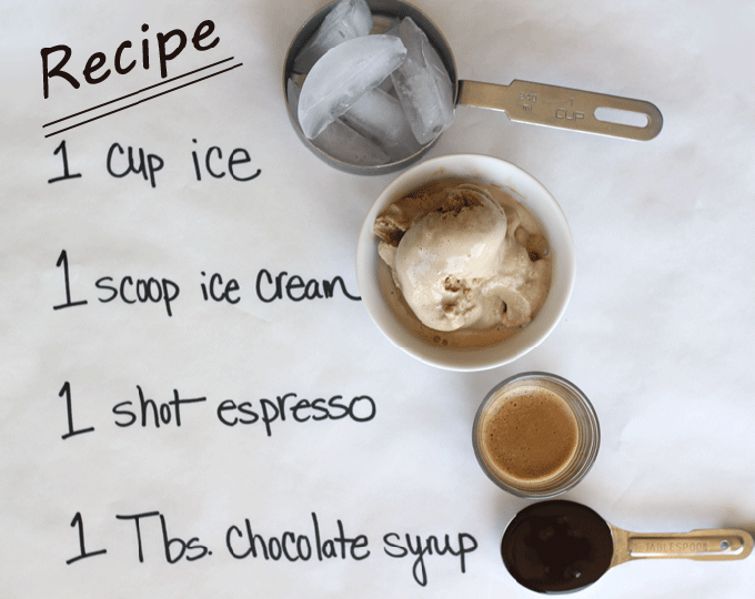 Coffee recepies